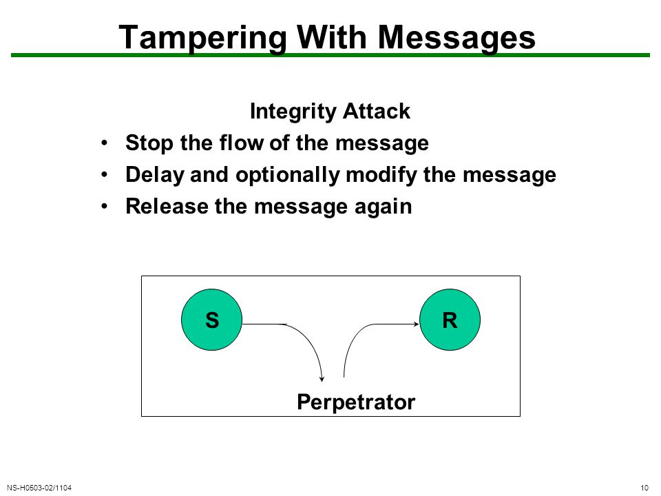 NS-H0503-02/110410 Tampering With Messages Integrity Attack Stop the flow of the message Delay and optionally modify the message Release the message again SR Perpetrator