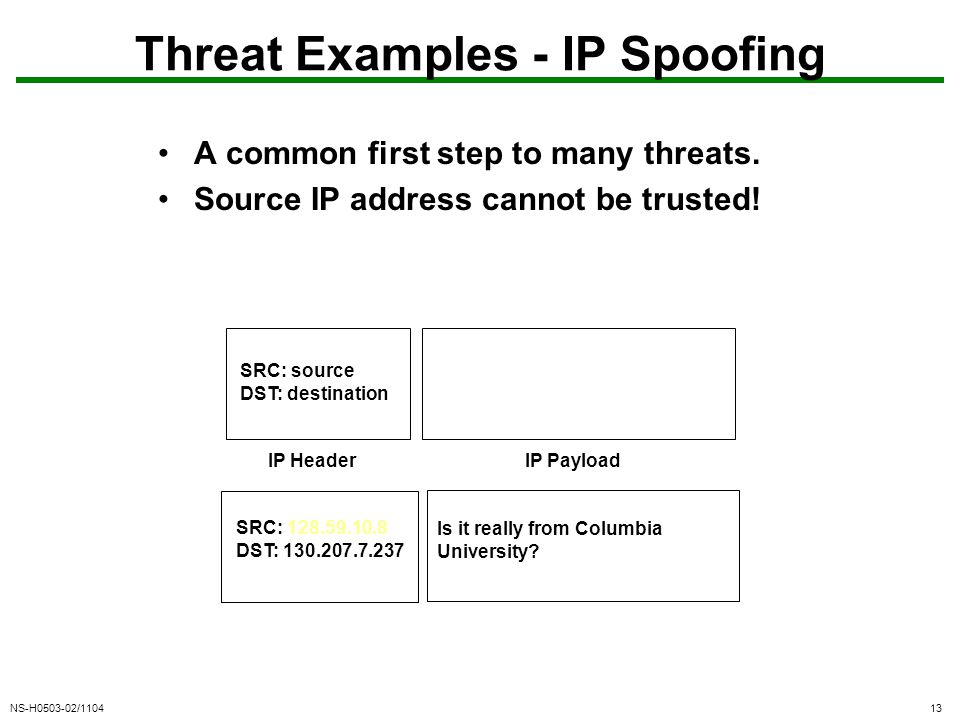 NS-H0503-02/110413 Threat Examples - IP Spoofing A common first step to many threats.