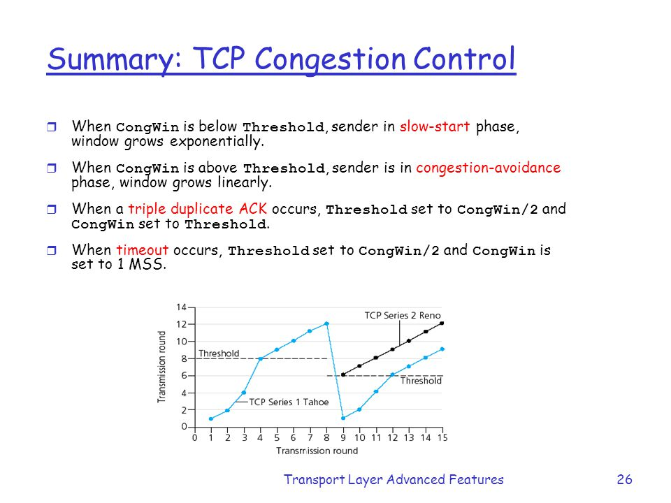 Transport Layer Advanced Features26 Summary: TCP Congestion Control  When CongWin is below Threshold, sender in slow-start phase, window grows expone