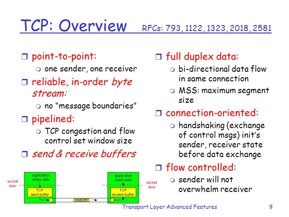 Transport Layer Advanced Features9 TCP: Overview RFCs: 793, 1122, 1323, 2018, 2581 r full duplex data: m bi-directional data flow in same connection m