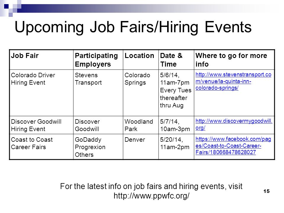15 Upcoming Job Fairs/Hiring Events Job FairParticipating Employers LocationDate & Time Where to go for more info Colorado Driver Hiring Event Stevens Transport Colorado Springs 5/6/14, 11am-7pm Every Tues thereafter thru Aug http://www.stevenstransport.co m/venue/la-quinta-inn- colorado-springs/ Discover Goodwill Hiring Event Discover Goodwill Woodland Park 5/7/14, 10am-3pm http://www.discovermygoodwill.