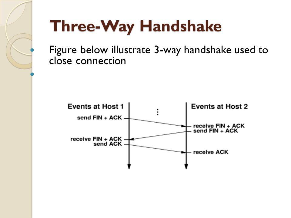 Three-Way Handshake Three-Way Handshake Figure below illustrate 3-way handshake used to close connection