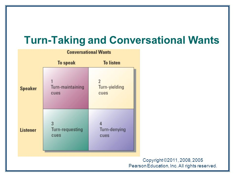 Copyright ©2011, 2008, 2005 Pearson Education, Inc. All rights reserved. Turn-Taking and Conversational Wants