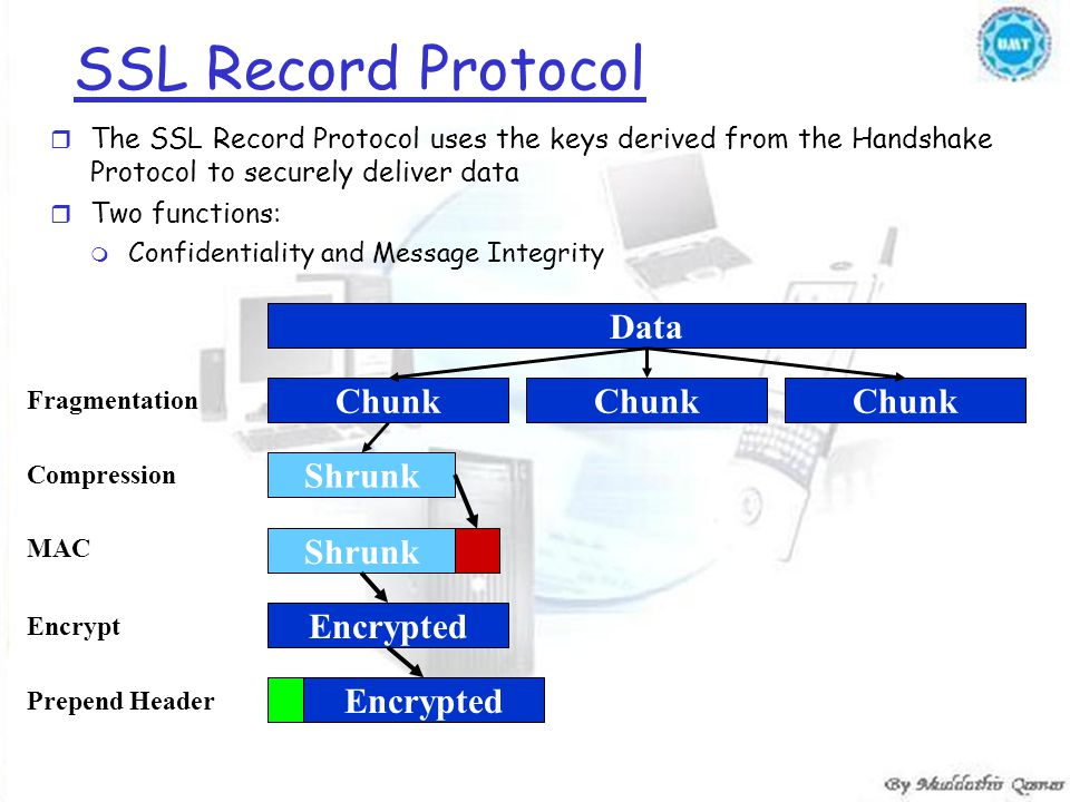 SSL Record Protocol r The SSL Record Protocol uses the keys derived from the Handshake Protocol to securely deliver data r Two functions: m Confidentiality and Message Integrity Data Shrunk Compression Shrunk MAC Encrypted Encrypt Encrypted Prepend Header Chunk Fragmentation