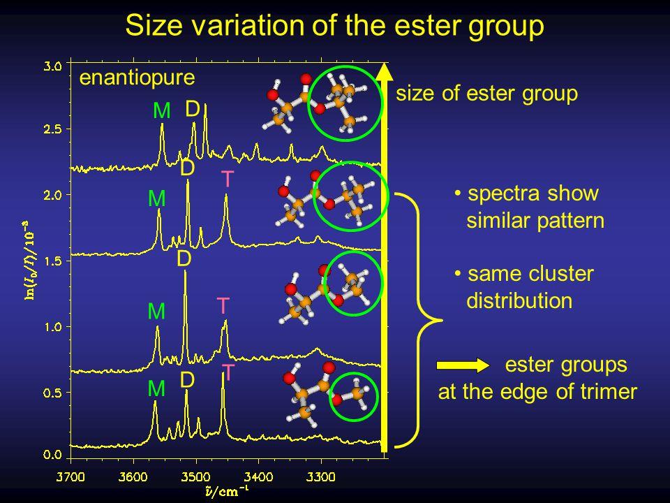 Size variation of the ester group ester groups at the edge of trimer spectra show similar pattern same cluster distribution enantiopure M D T M D T M D T M D size of ester group
