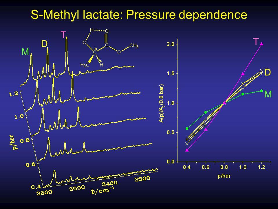 S-Methyl lactate: Pressure dependence M D T D M T