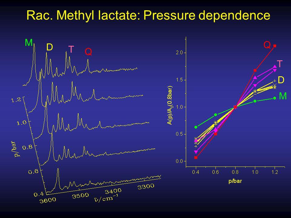 Rac. Methyl lactate: Pressure dependence M D T Q M D T Q