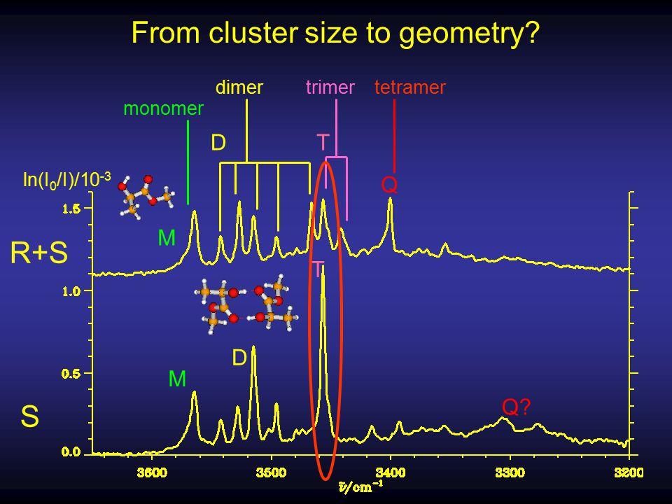 M DT Q M D T R+S S From cluster size to geometry dimertrimertetramer monomer Q ln(I 0 /I)/10 -3