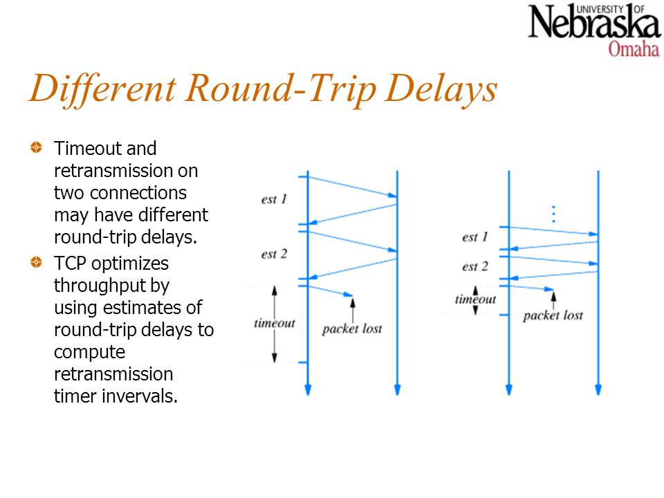Different Round-Trip Delays Timeout and retransmission on two connections may have different round-trip delays. TCP optimizes throughput by using esti