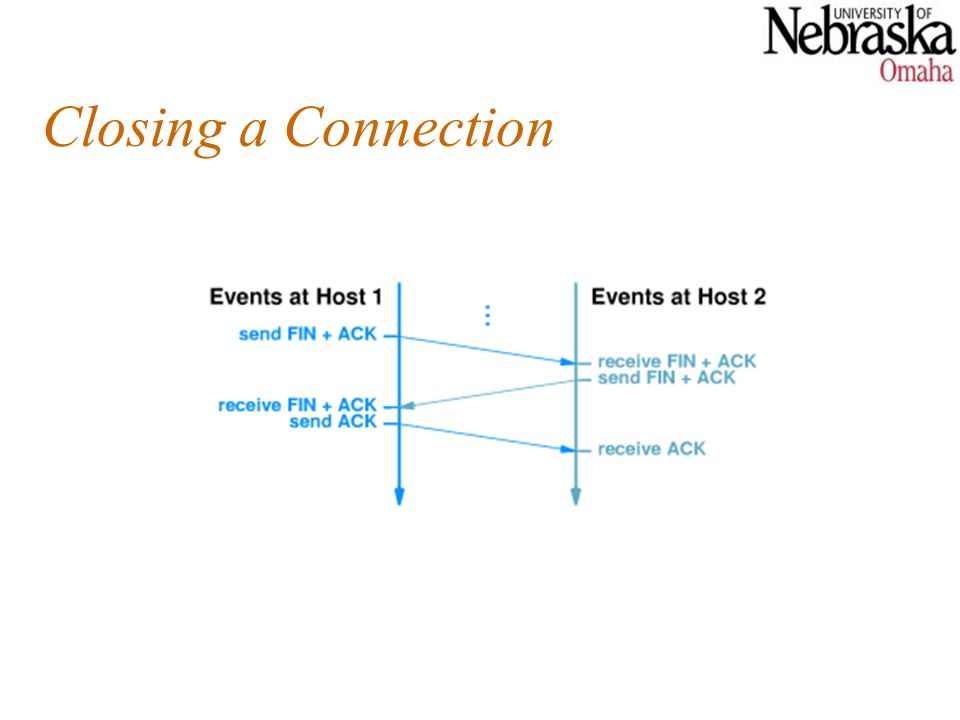Closing a Connection