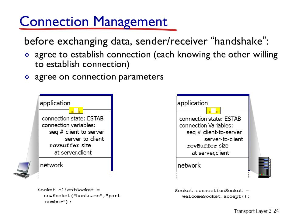 Transport Layer 3-24 Connection Management before exchanging data, sender/receiver handshake :  agree to establish connection (each knowing the other willing to establish connection)  agree on connection parameters connection state: ESTAB connection variables: seq # client-to-server server-to-client rcvBuffer size at server,client application network connection state: ESTAB connection Variables: seq # client-to-server server-to-client rcvBuffer size at server,client application network Socket clientSocket = newSocket( hostname , port number ); Socket connectionSocket = welcomeSocket.accept();