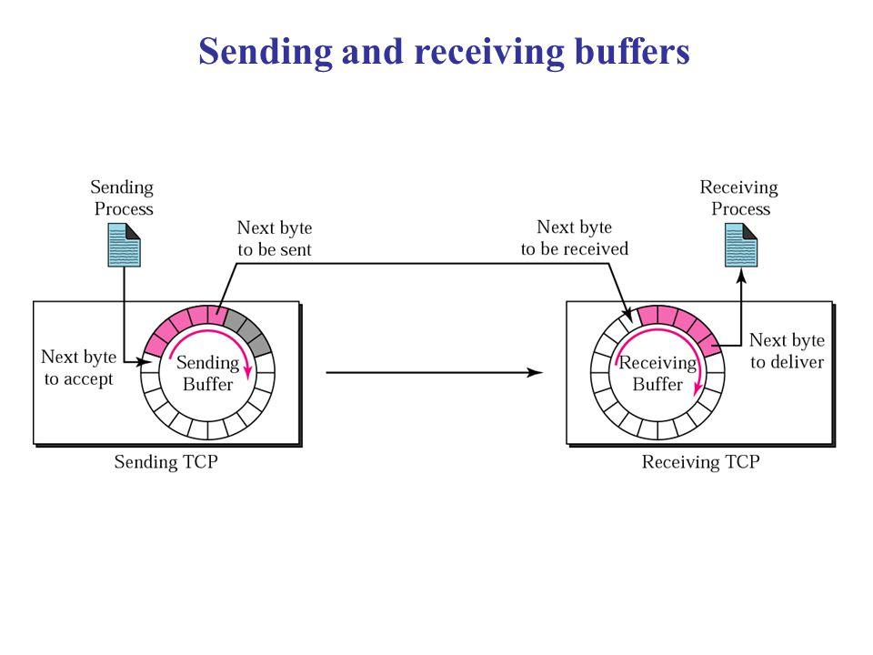 Sending and receiving buffers