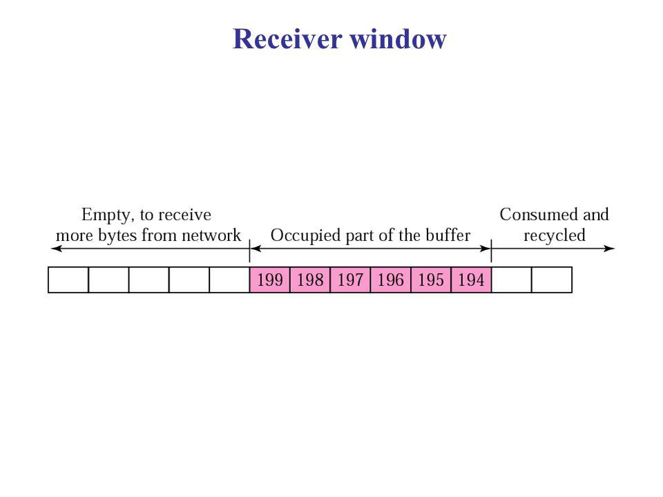 Receiver window