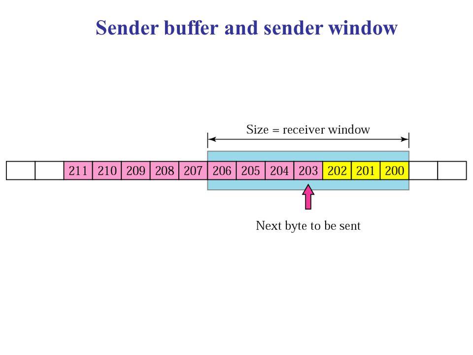 Sender buffer and sender window