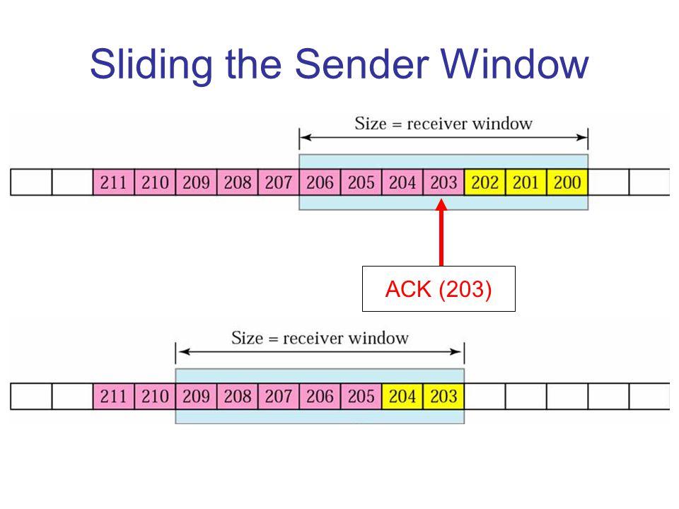 Sliding the Sender Window ACK (203)