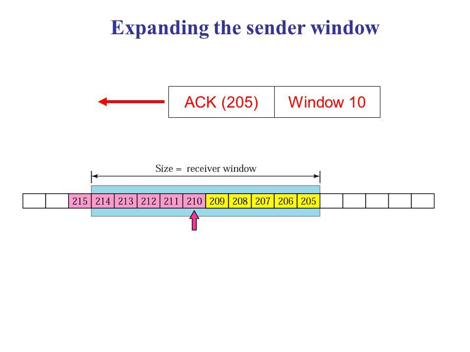Expanding the sender window ACK (205)Window 10