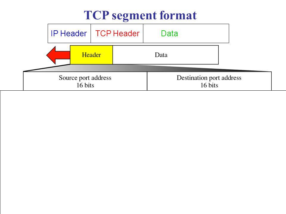 TCP segment format IP Header TCP Header Data