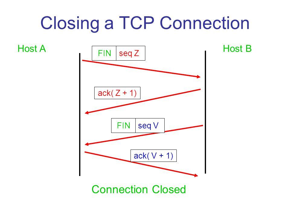 Closing a TCP Connection Host AHost B FIN seq Z ack( V + 1) Connection Closed ack( Z + 1) FIN seq V