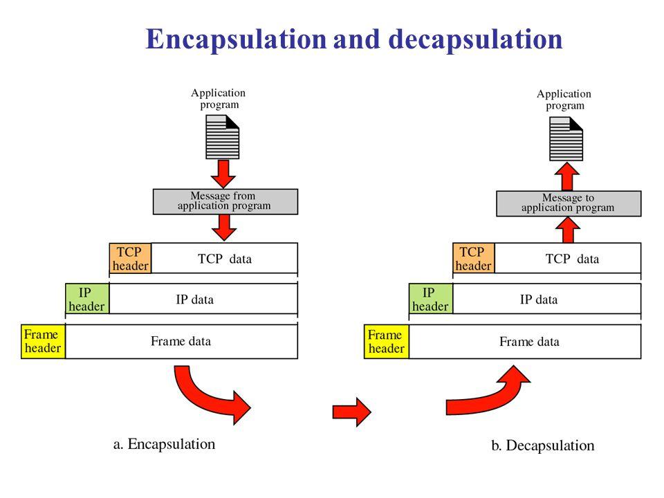 Encapsulation and decapsulation