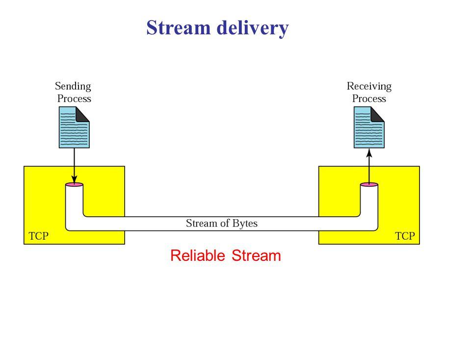 Stream delivery Reliable Stream