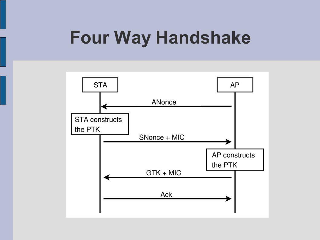 Four Way Handshake