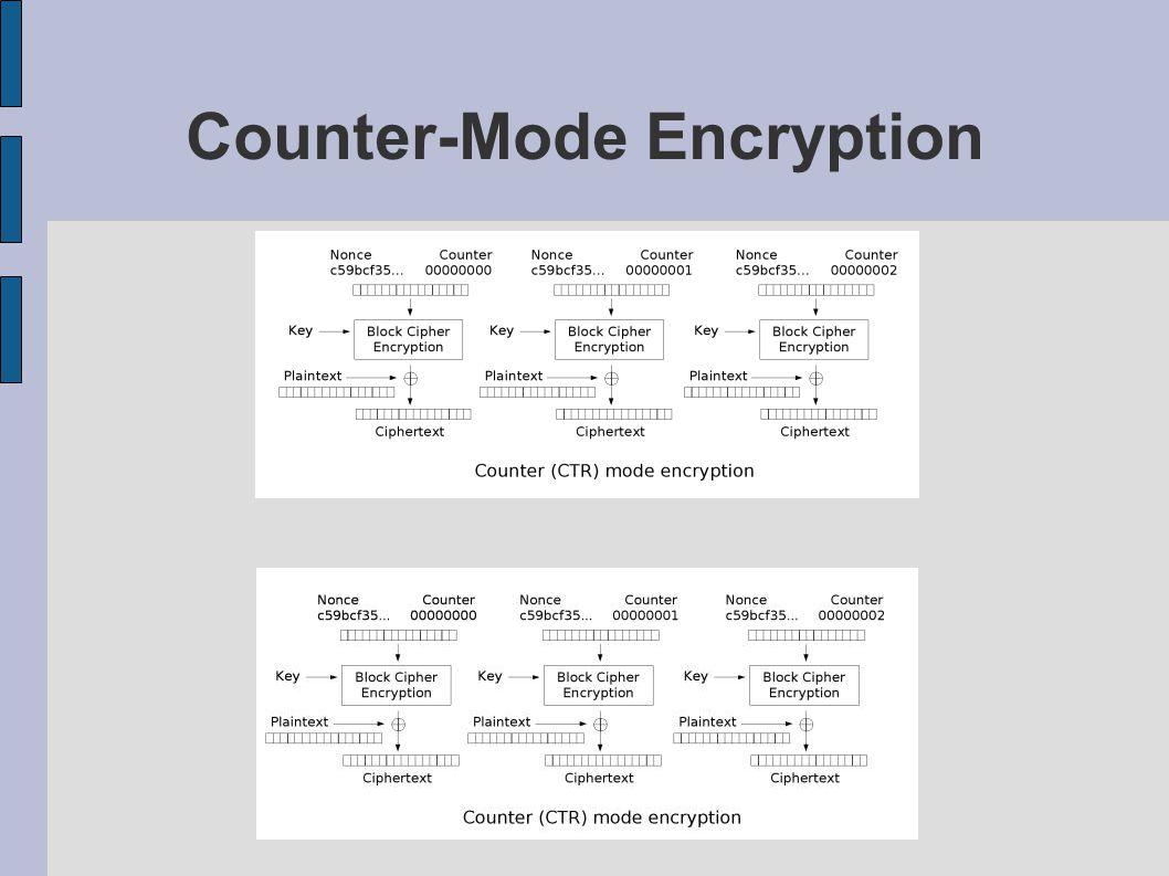 Counter-Mode Encryption