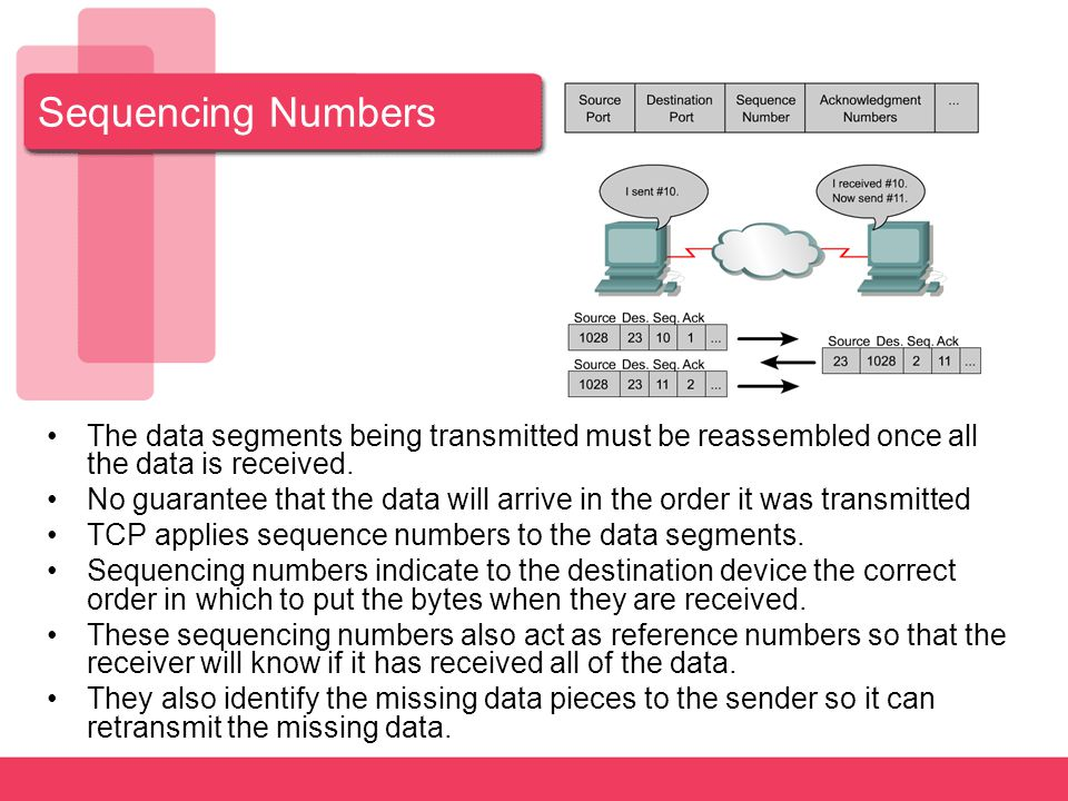 Sequencing Numbers The data segments being transmitted must be reassembled once all the data is received. No guarantee that the data will arrive in th