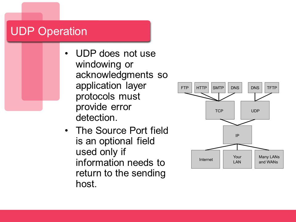 UDP Operation UDP does not use windowing or acknowledgments so application layer protocols must provide error detection. The Source Port field is an o