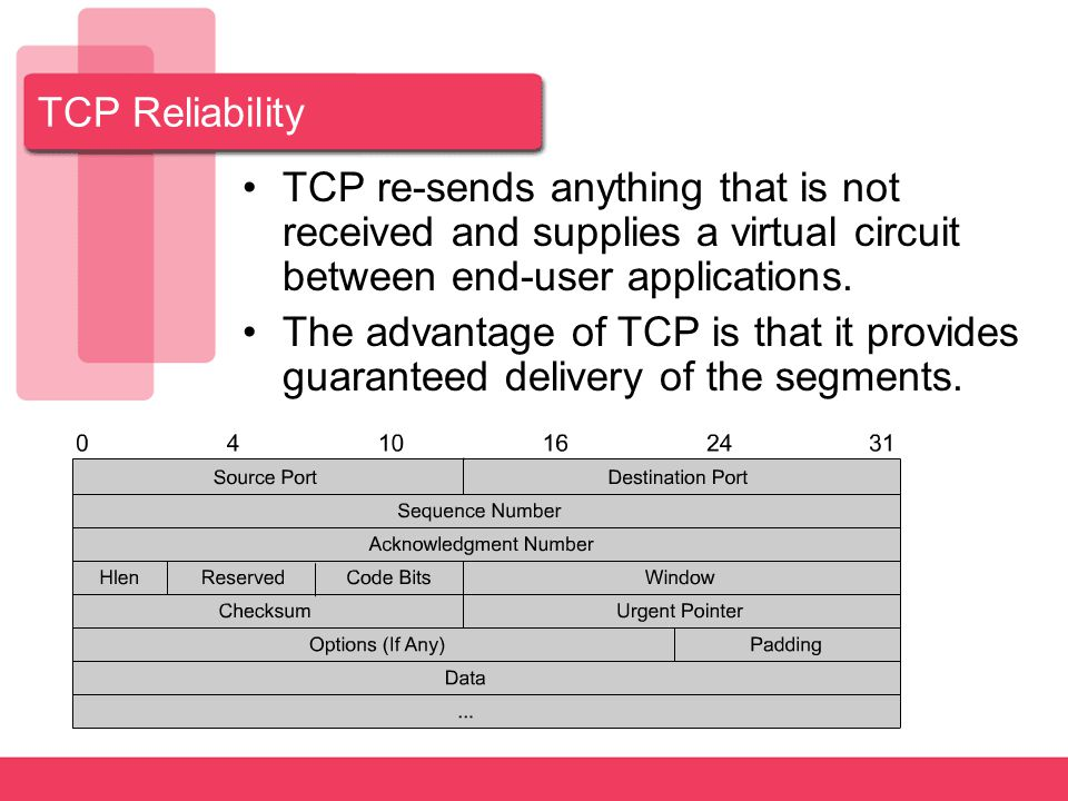 TCP Reliability TCP re-sends anything that is not received and supplies a virtual circuit between end-user applications. The advantage of TCP is that
