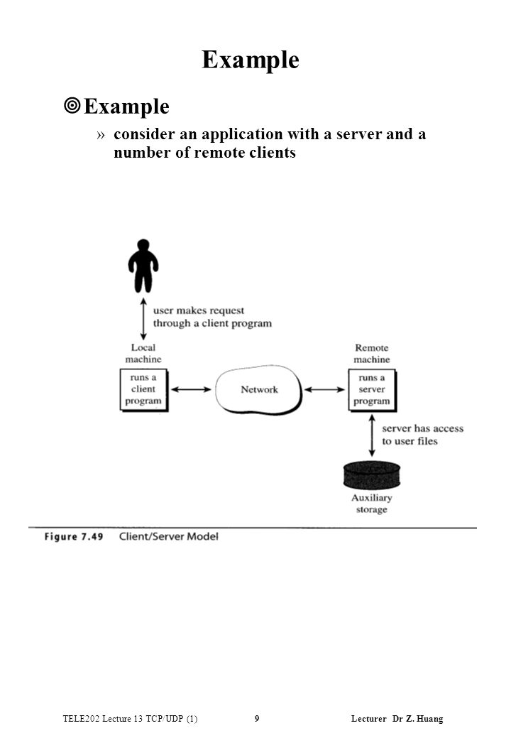 TELE202 Lecture 13 TCP/UDP (1) 9 Lecturer Dr Z. Huang Example ¥Example »consider an application with a server and a number of remote clients