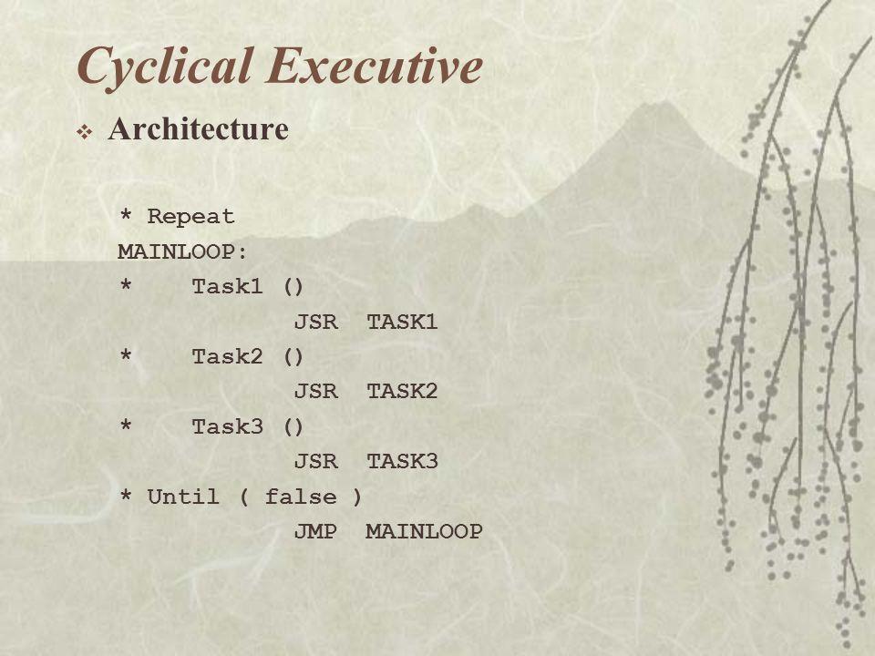Cyclical Executive  Architecture * Repeat MAINLOOP: * Task1 () JSR TASK1 * Task2 () JSR TASK2 * Task3 () JSR TASK3 * Until ( false ) JMP MAINLOOP