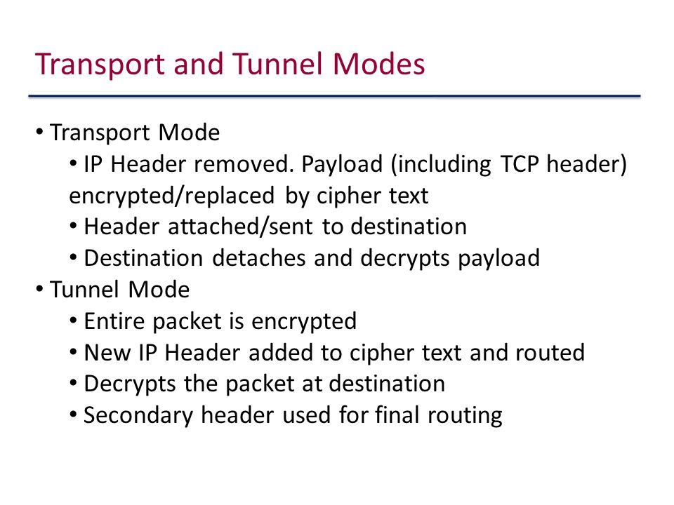 Transport and Tunnel Modes Transport Mode IP Header removed.