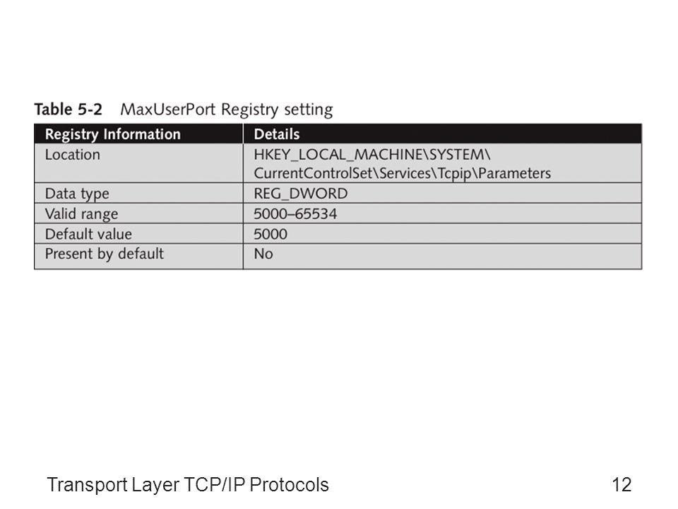 Transport Layer TCP/IP Protocols12