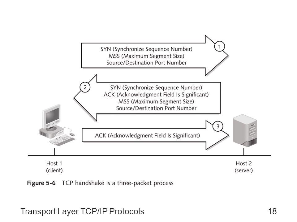 Transport Layer TCP/IP Protocols18