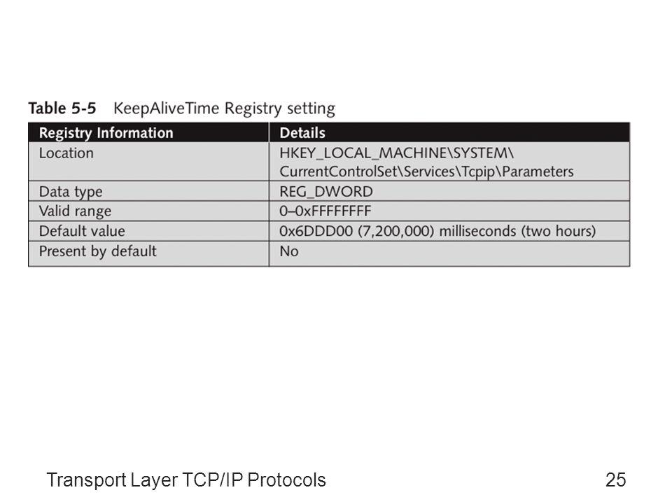 Transport Layer TCP/IP Protocols25
