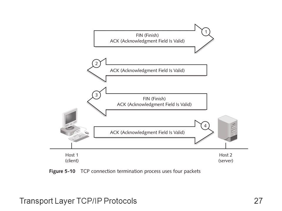 Transport Layer TCP/IP Protocols27