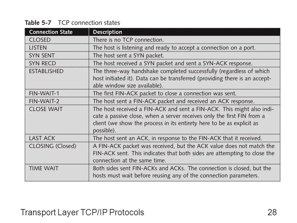Transport Layer TCP/IP Protocols28