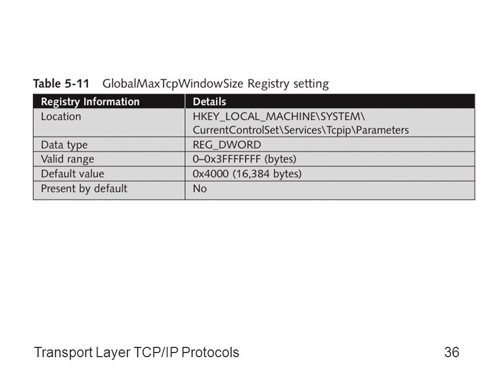 Transport Layer TCP/IP Protocols36