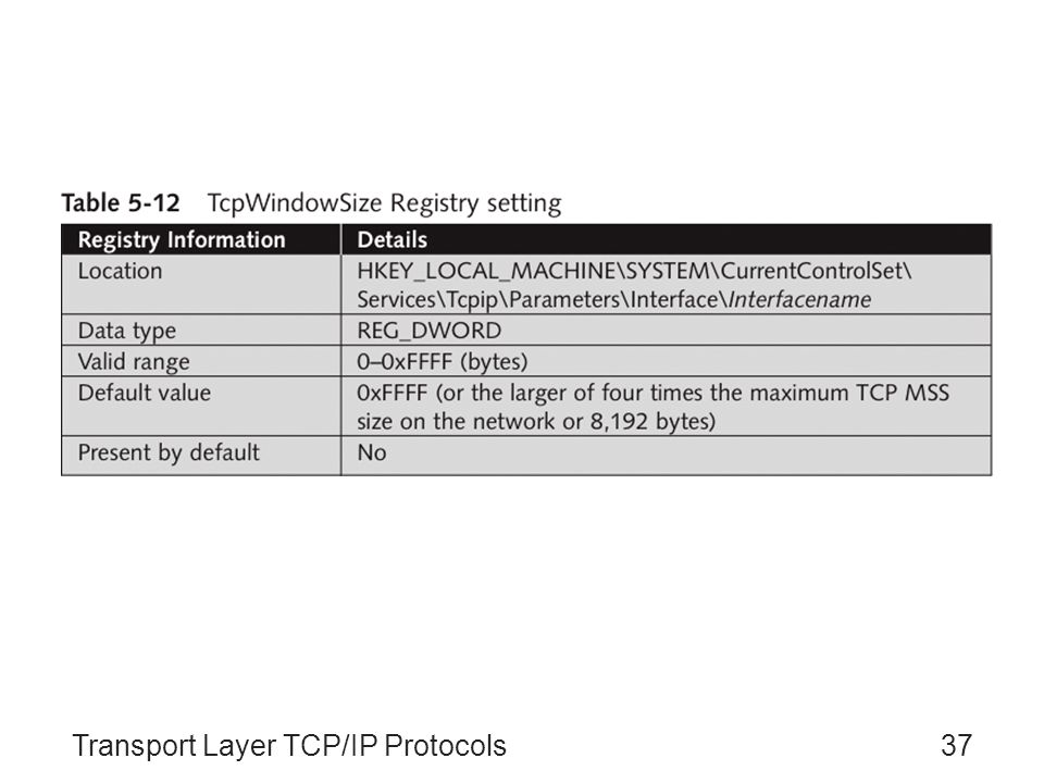 Transport Layer TCP/IP Protocols37