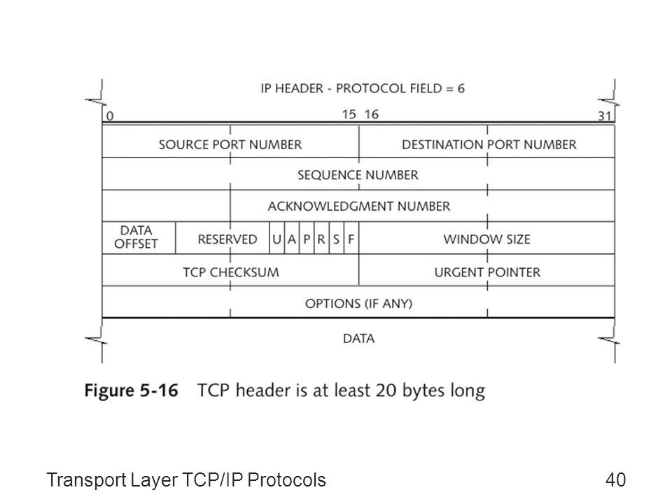 Transport Layer TCP/IP Protocols40