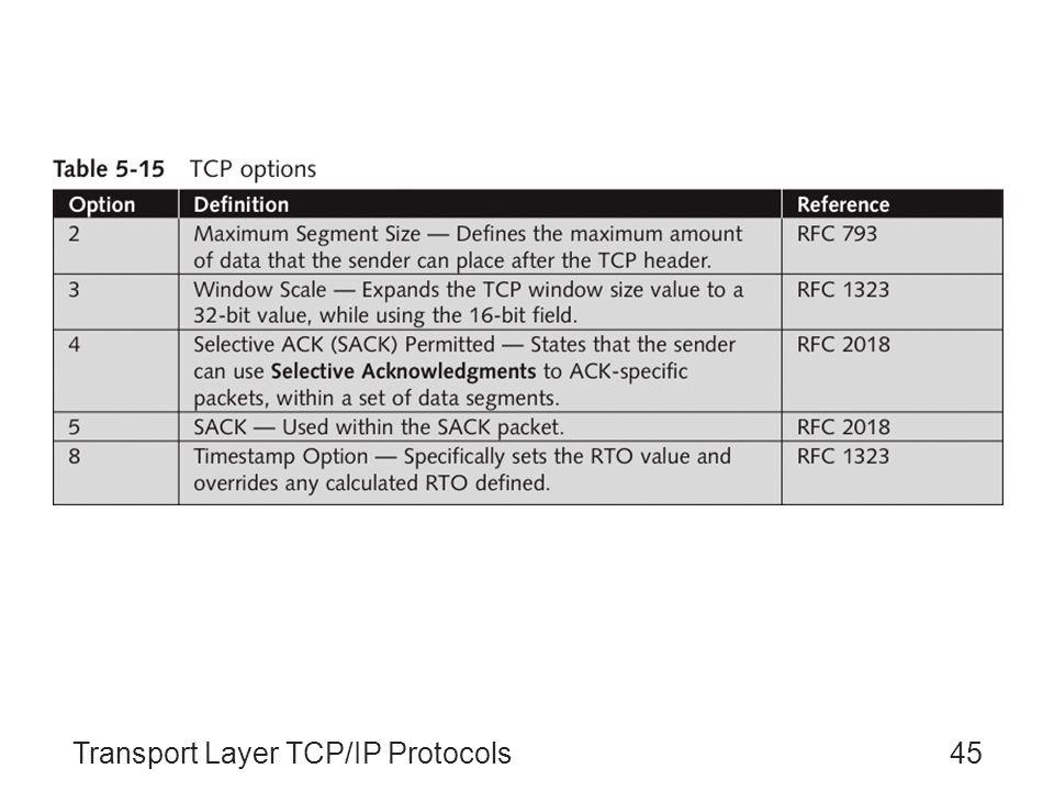 Transport Layer TCP/IP Protocols45