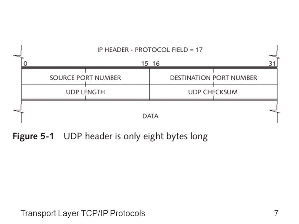 Transport Layer TCP/IP Protocols7