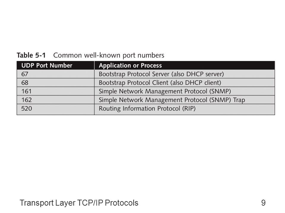 Transport Layer TCP/IP Protocols9