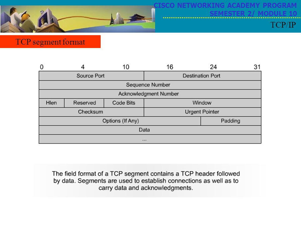 CISCO NETWORKING ACADEMY PROGRAM SEMESTER 2/ MODULE 10 TCP segment format TCP/IP