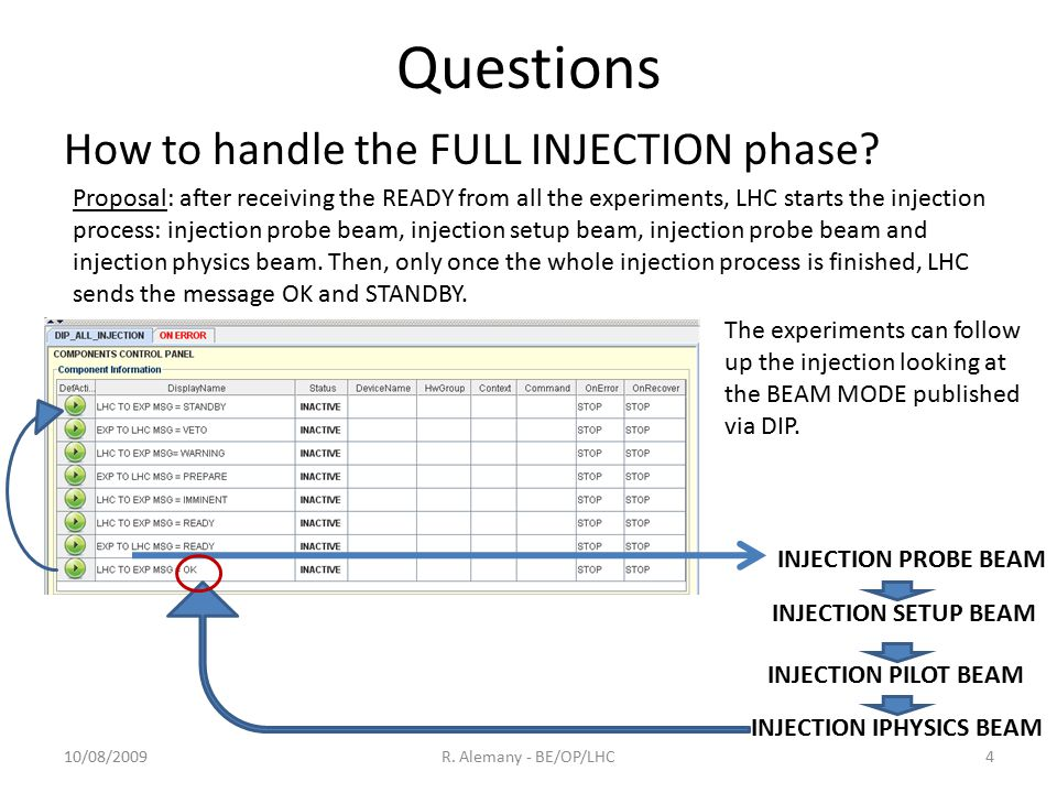 Questions How to handle the FULL INJECTION phase.