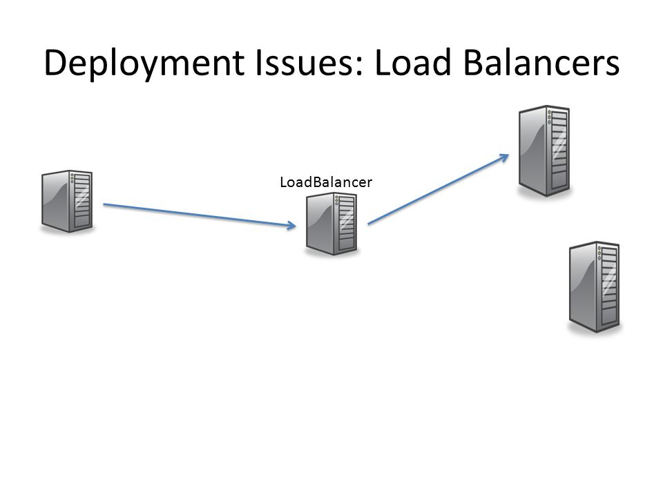 Deployment Issues: Load Balancers LoadBalancer