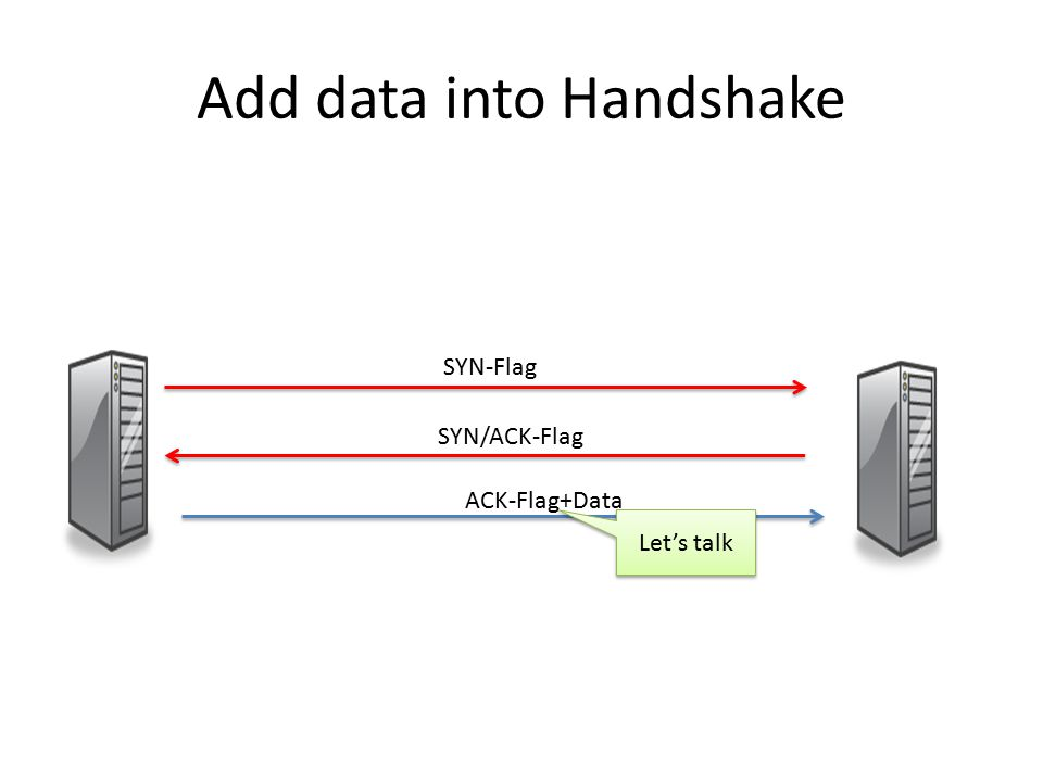 Add data into Handshake SYN-Flag SYN/ACK-Flag ACK-Flag+Data Let's talk