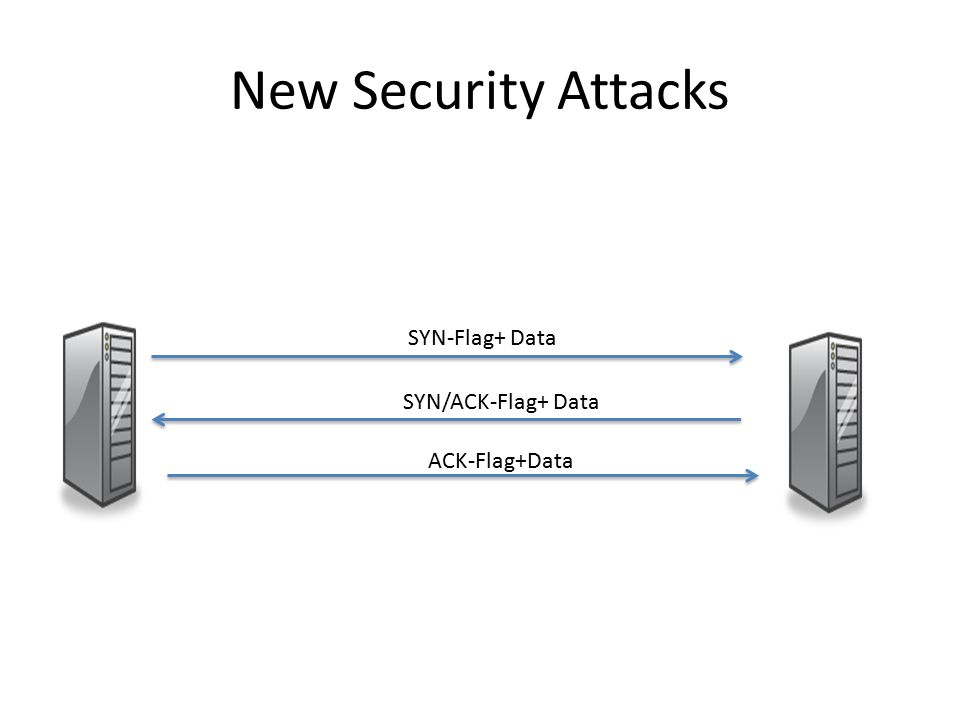 New Security Attacks SYN-Flag+ Data SYN/ACK-Flag+ Data ACK-Flag+Data