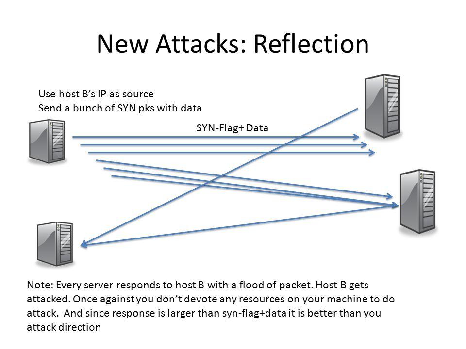 Attack Model Attacks work because: – Attacker can spoof SRC IPs.