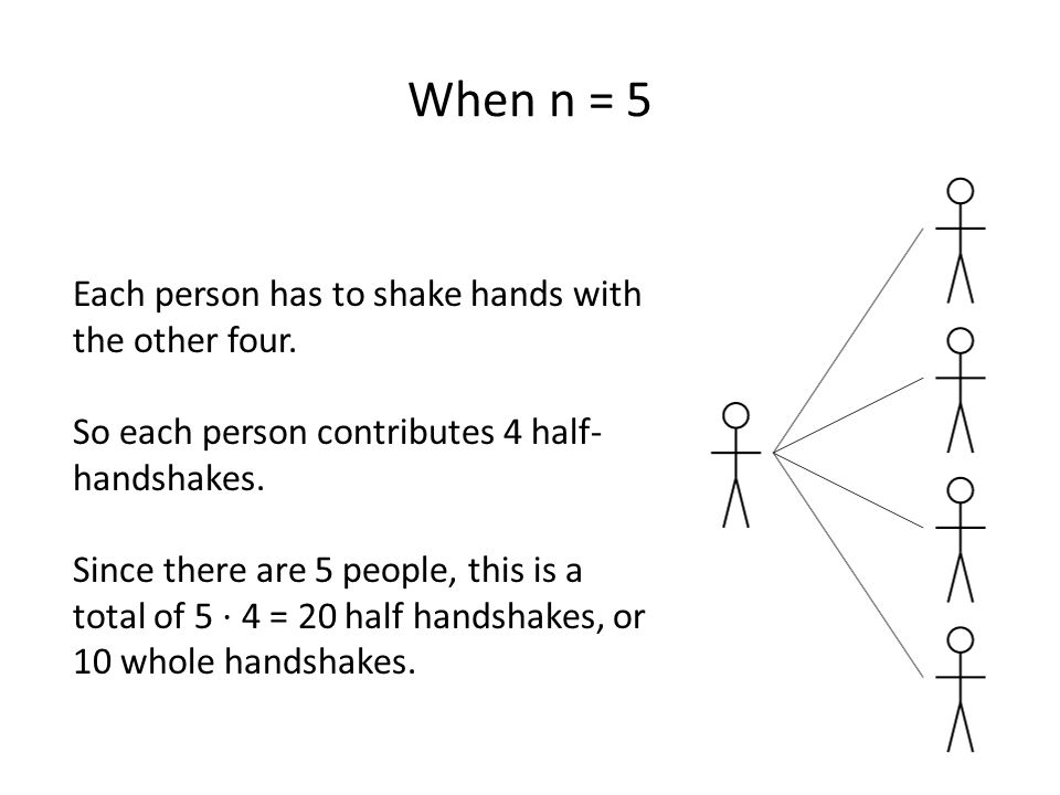 When n = 5 Each person has to shake hands with the other four.